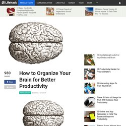 How to Organize Your Brain For Better Productivity