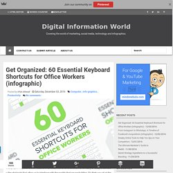 Get Organized: 60 Essential Keyboard Shortcuts for Office Workers (infographic)