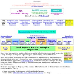 Book Report - Story Map Graphic Organizer Printouts - EnchantedLearning.com