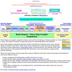 Book Report - Story Map Graphic Organizer Printouts