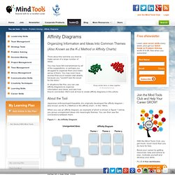 Affinity Diagrams - Problem-Solving Training from MindTools
