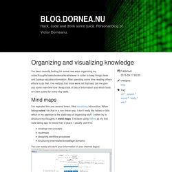 Organizing and visualizing knowledge - blog.dornea.nu