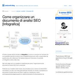 Come organizzare un documento di analisi SEO [Infografica]