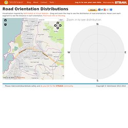 VeloViewer - Road Orientation Distributions