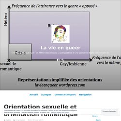 Orientation sexuelle et orientation romantique – La vie en queer