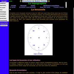 Boussole - orientation & topographie