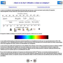 Luz Origen y Características. Color origen y características