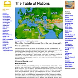 Map of the Origin of Nations in Genesis 10