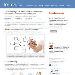 4 manières originales de structurer le plan et mieux visualiser le contenu de votre présentation - FormaVox