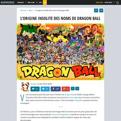 L'origine insolite des noms de Dragon Ball