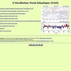 L'Oscillation Nord-Atlantique (NAO)