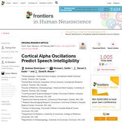 Cortical Alpha Oscillations Predict Speech Intelligibility
