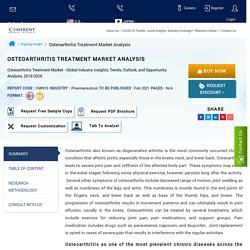 Osteoarthritis Treatment Market Size, Trends, Shares, Insights and Forecast