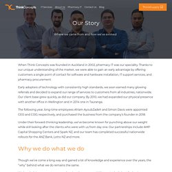 Our Work — ThinkConcepts