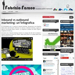 Inbound vs outbound marketing: un'infografica