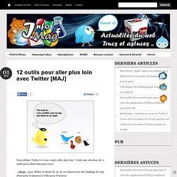 11 outils pour aller plus loin avec Twitter