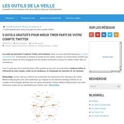 5 outils gratuits pour mieux tirer parti de votre compte Twitter