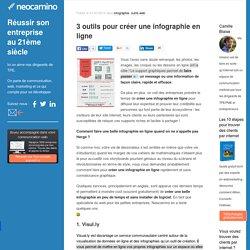 3 outils pour créer une infographie en ligne