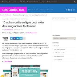 10 outils en ligne pour créer des infographies facilement – Les Outils Tice
