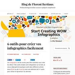 6 outils pour créer vos infographies facilement via