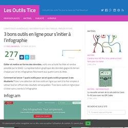 3 bons outils en ligne pour s'initier à l'infographie