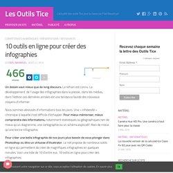 10 outils en ligne pour créer des infographies – Les Outils Tice