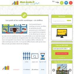 Les profs et les outils numérique – en chiffres