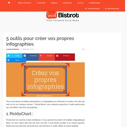5 outils pour créer vos propres infographiesSocial Bistrot