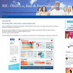 RH : Outils 2.0, SaaS & Externalisation: mars 2016