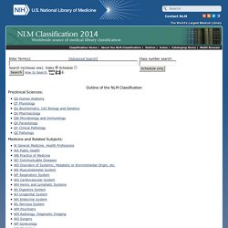 Outline of the NLM Classification