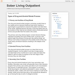 Sober Living Outpatient: Types of Drug and Alcohol Rehab Process