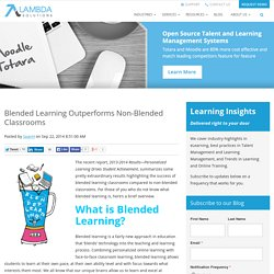Blended Learning Outperforms Non-Blended Classrooms
