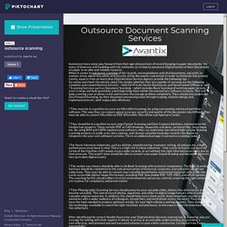 Outsource Document Scanning Services