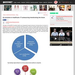 An evolution in healthcare- IT outsourcing transforming the future on healthcaresoftwaresolutio's Blog - Buzznet