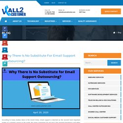 Why There Is No Substitute for Email Support Outsourcing?
