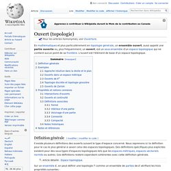 Ouvert (topologie)