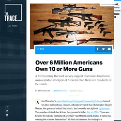 Over 6 Million Americans Own 10 or More Guns