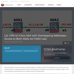 L2L VPN on Cisco ASA with Overlapping Addresses – Access to Both ASAs (w/ GNS3 Lab) - Intense School