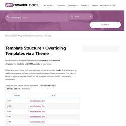 Template Structure + Overriding Templates via a Theme - WooCommerce Docs