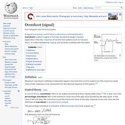 Overshoot (signal)