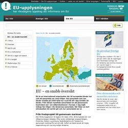 EU – en snabb översikt - EU-upplysningen vid Sveriges riksdag