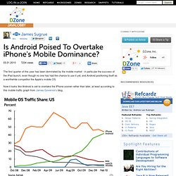 Is Android Poised To Overtake iPhone's Mobile Dominance?