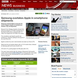 Samsung overtakes Apple in smartphone shipments