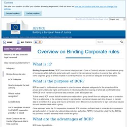 Overview on Binding Corporate rules