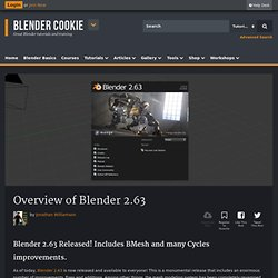Overview of Blender 2.63