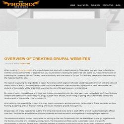 Overview of Creating Drupal Websites