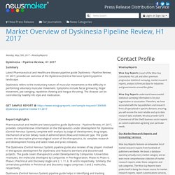 Market Overview of Dyskinesia Pipeline Review, H1 2017