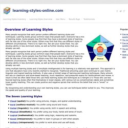 Overview of learning styles