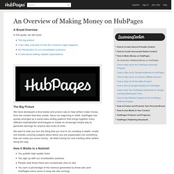 An Overview of Making Money on HubPages