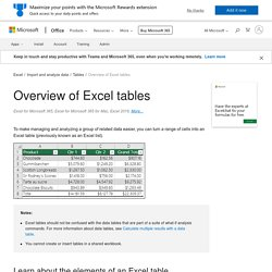 Overview of Excel tables